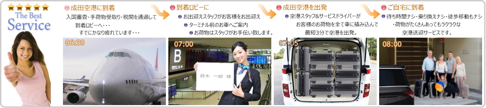NARITA AIRPORTER�̒�z�E���c��`���}�����W��/�W�����{�^�N�V�[/�����{�b�N�X�^�N�V�[/�����W���^�N�V�[�T�[�r�X�BThe Best Airport Transfer Services/�@���c���ۋ�`�ɓ����F��R�����ς܂��A�X�[�c�P�[�X������A�Ŋւ�ʉ߂���Ɛ��c��`�^�[�~�i���������r�[�Ɍq��������B�A�����J���ē������r�[�֏o��ƁA���Ђ̂��q�l���o�}���X�^�b�t(AirportGreetor) �����q�l�̂����O�̏����ꂽ�T�C������ɂ��q�l�����o�}���B���̂܂܂��q�l�����\�񒸂��������W���^�N�V�[or�����{�b�N�X�E�W�����{�^�N�V�[or�~�j�o���E�W�����{�^�N�V�[or���S���^�N�V�[�ɂ��ē��B�X�[�c�P�[�X�Ȃǂ̂��ו��͐��c��`���o�}���X�^�b�t������`���B�B���q�l�̃X�[�c�P�[�X�Ȃǂ̂��ו��̓����W���T�[�r�X�^�]��Ɛ��c��`���}�X�^�b�t���S�Đςݍ���ŁA�ŒZ3���Ő��c��`�^�[�~�i���O���o���B�C���c��`���瓌���s�S�̂�����܂�1���Ԃ��|���炸�ɓ����B�d�Ԃ̏�芷���Ȃ��A�����W���o�X�̂悤�ȑ҂����ԂȂ��B�����W���o�X�̂悤�ȉ�蓹�Ȃ��A�k���ړ��͑S���i�V�̈��S�E���S�E�炭�炭�Ȑ��c��`��z�����W���E�����{�b�N�X�E�W�����{�^�N�V�[�E�����W���n�C���[�E�����W���^�N�V�[�T�[�r�X�����Ђ����p�������B���q�l�̂��\������҂��\���グ�Ă���܂��B